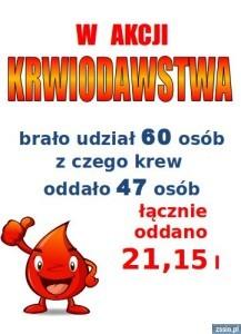 krwiodastwo_marzec_2011